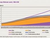 Meddig nőhet még a világ népessége?
